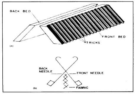 features of flat knitting machine